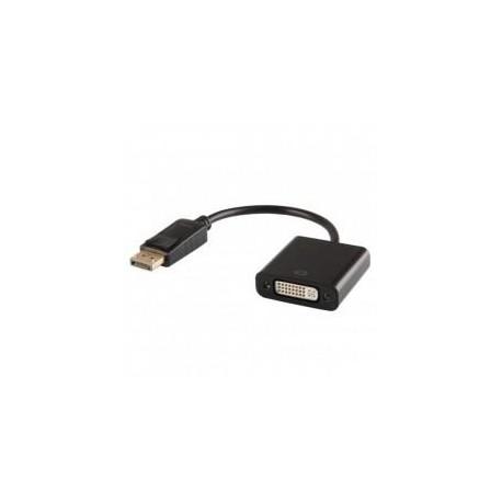 Przejściówka DisplayPort - DVI