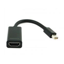 Przejściówka mini DisplayPort - HDMI
